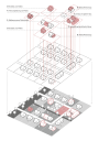 Initiative Rodachtal e.V.: Diagramm zur Innenentwicklung/Verdichtung im Altbestand