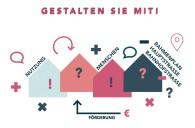 Schönwald: Flyer zum Bürgerforum